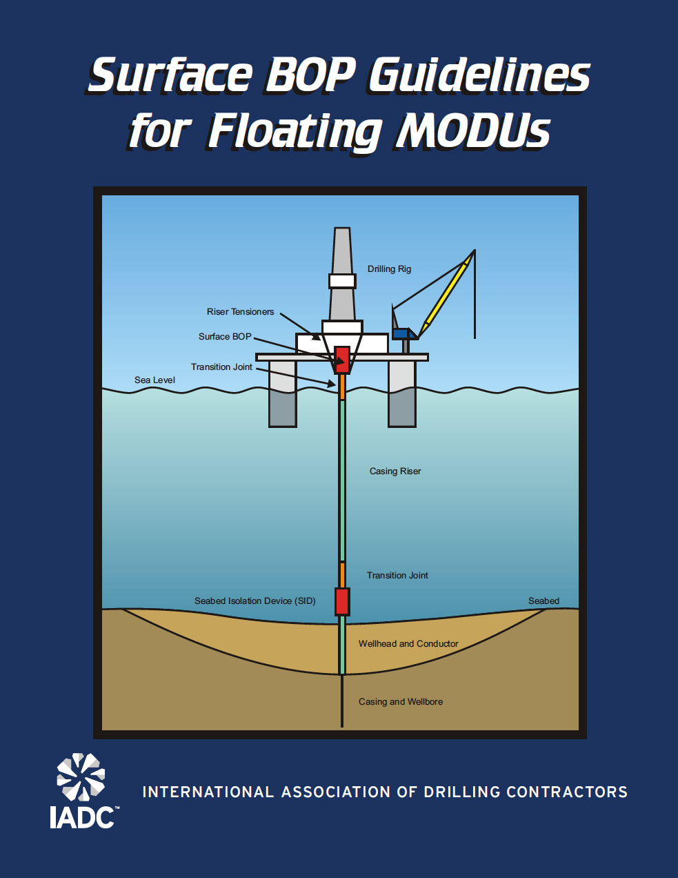 Ebook €� Iadc Surface Bop Drilling From Floating Modus